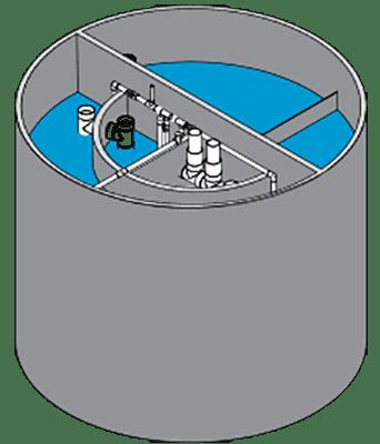 Garden Master Elite Wastewater System